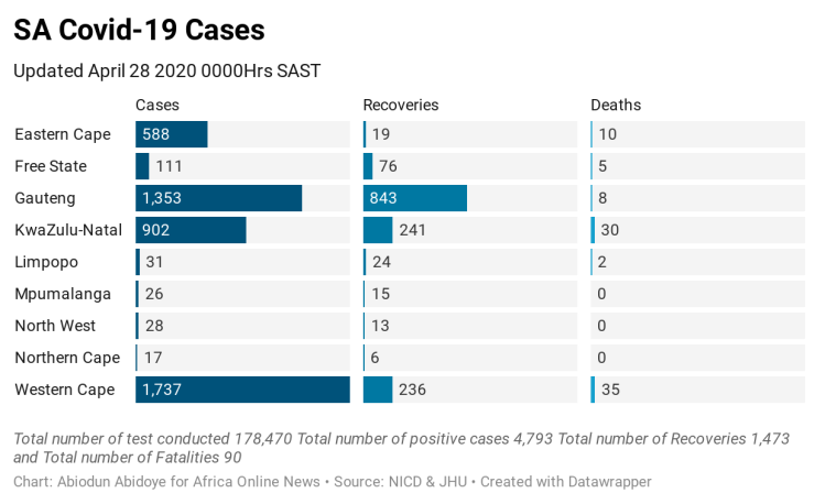 bDdZs-sa-covid-19-cases