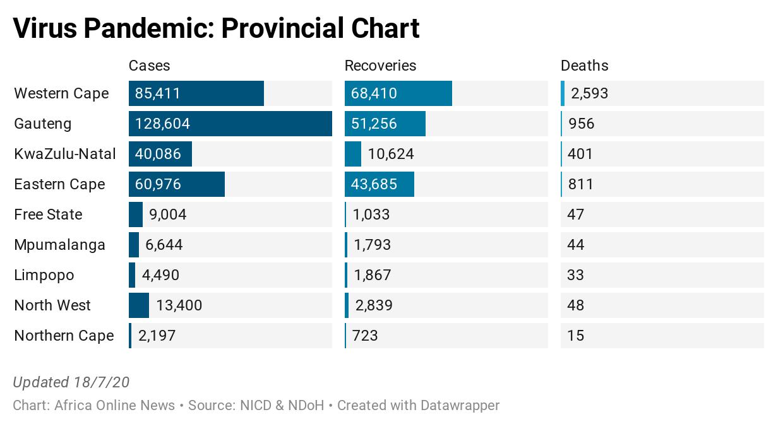 37Cje-virus-pandemic-provincial-chart